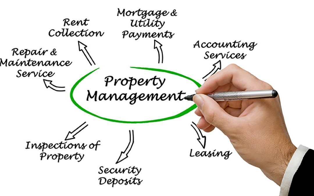 property management canberra
