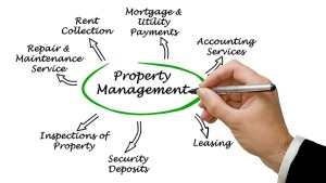 Property Management aurora denver colorado